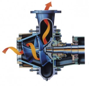 WEMCO-Hidrostal Screw Centrifugal Pumps