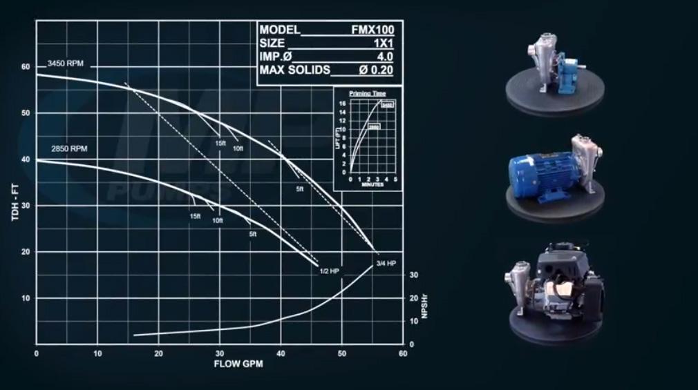 FMX-100