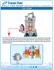 Tsurumi Submersible Pump – Extended life with patented oil lifter technology