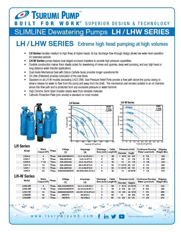 Slimline Dewatering Pumps