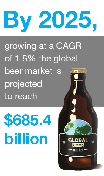 Beer Market Projections