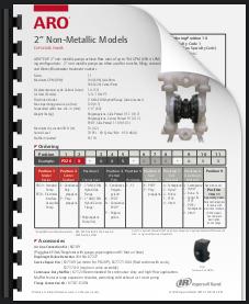 """ARO 2"""" Non-Metallic Models"""