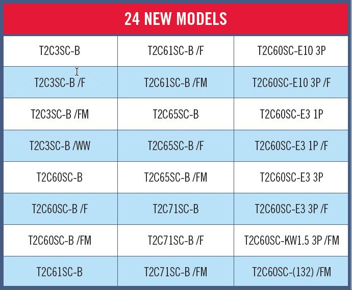 24 New Gorman Rupp Super T2